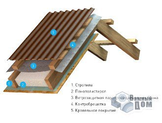 shema-roof-prev.jpg